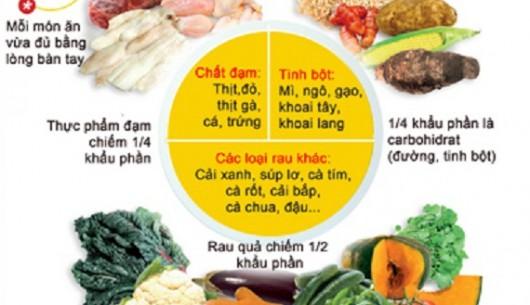 Chế độ ăn uống phòng và điều trị đái tháo đường