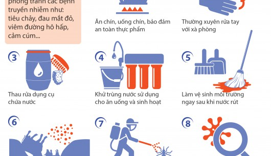 Cách phòng dịch bệnh sau mưa lũ